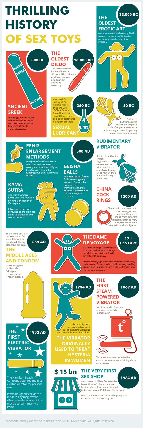 Thrilling History of Sex Toys Infographic dating-singles-meetville-matchmaking