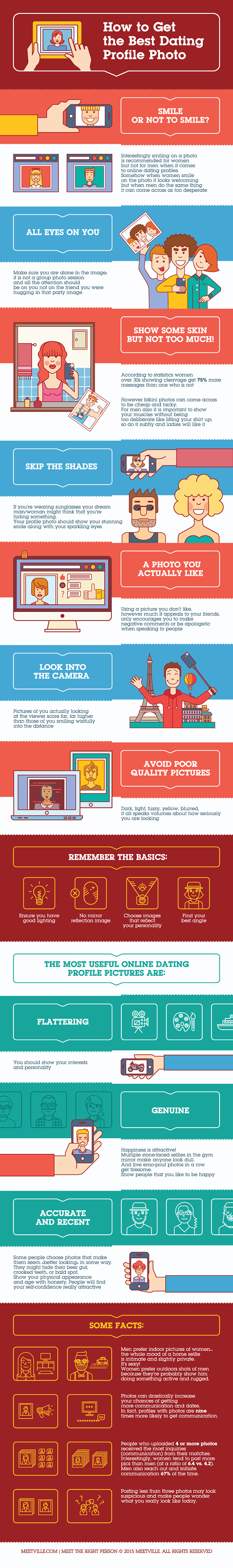 How to Get the Best Dating Profile Photo Infographic dating-singles-meetville-matchmaking