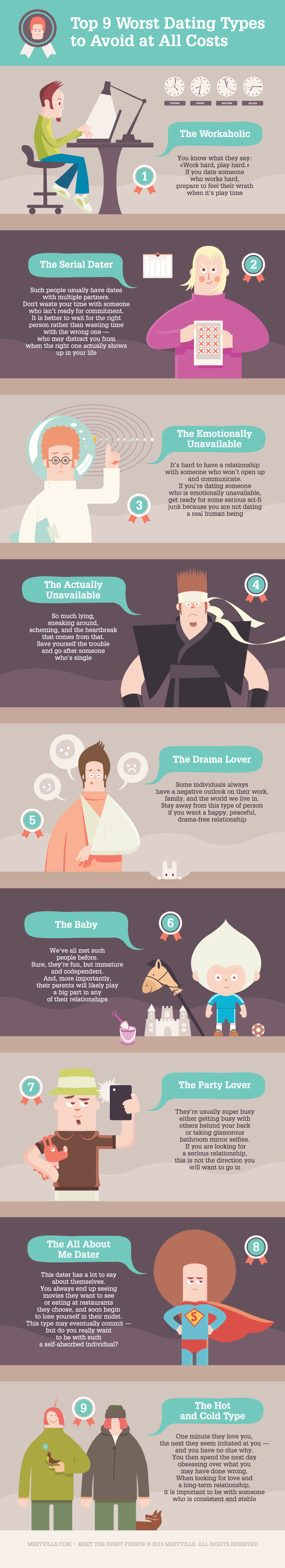 Top 9 Worst Dating Types to Avoid at All Costs Infographics dating-singles-meetville-matchmaking