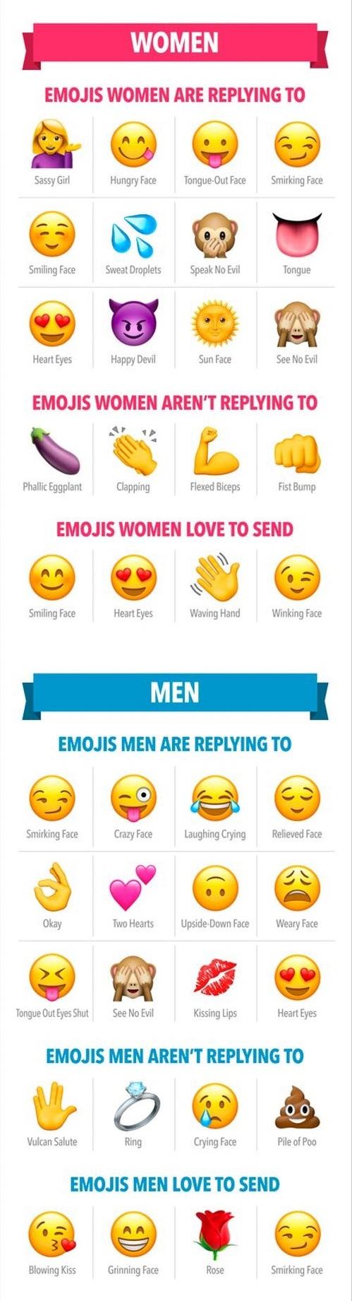 emojis for men and women